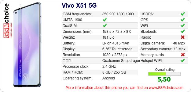 Vivo X51 5G 手機技術數據