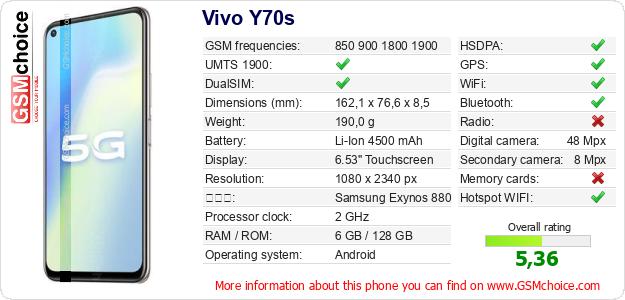 Vivo Y70s 手機技術數據
