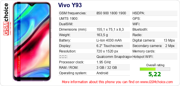 Vivo Y93 手機技術數據