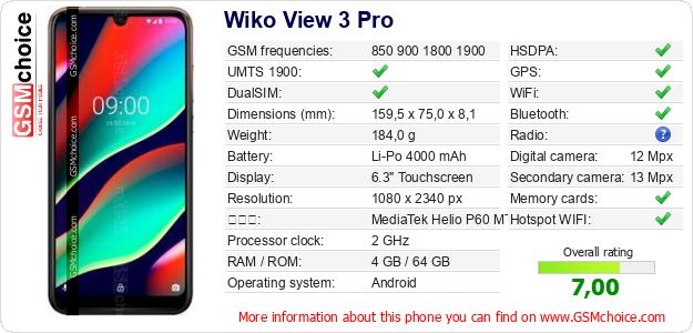 Wiko View 3 Pro 手機技術數據
