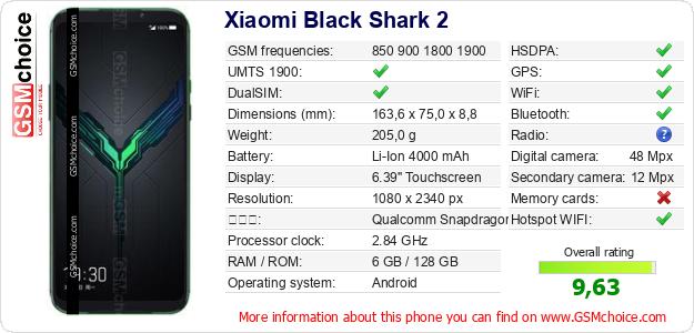 Xiaomi Black Shark 2 手機技術數據