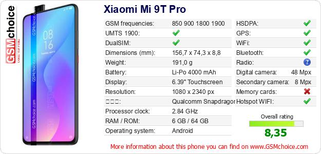 Xiaomi Mi 9T Pro 手機技術數據