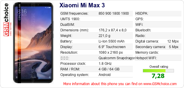 Xiaomi Mi Max 3 手機技術數據